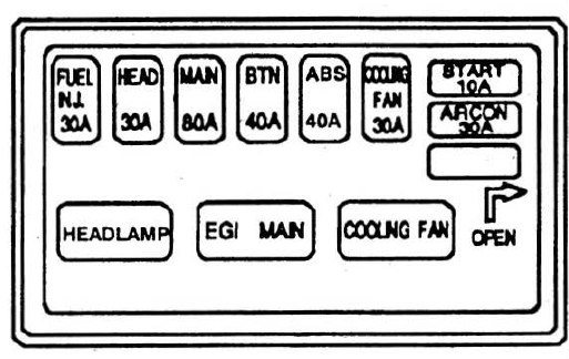 Kia    Sephia  1994     1997         fuse    box    diagram     Auto Genius