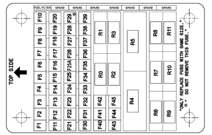 Tata aria fuse box diagram auto genius