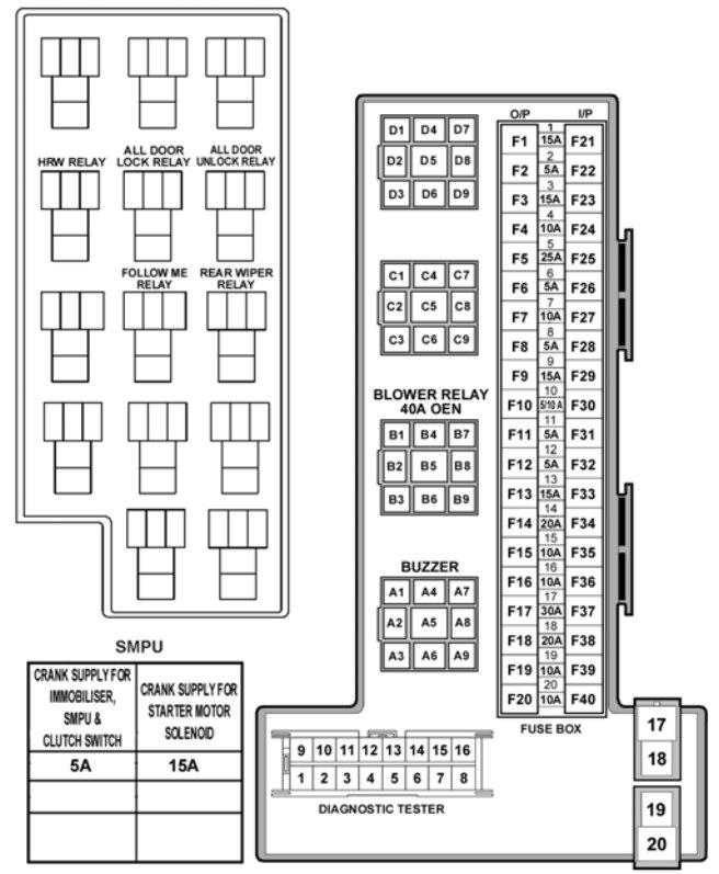 tata indica vista  u0026 vista - fuse box diagram