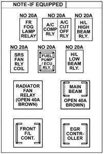 TATA Indica - fuse box - engine compartment (box A)