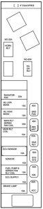 TATA Indica - fuse box - engine compartment (box B) - Safire