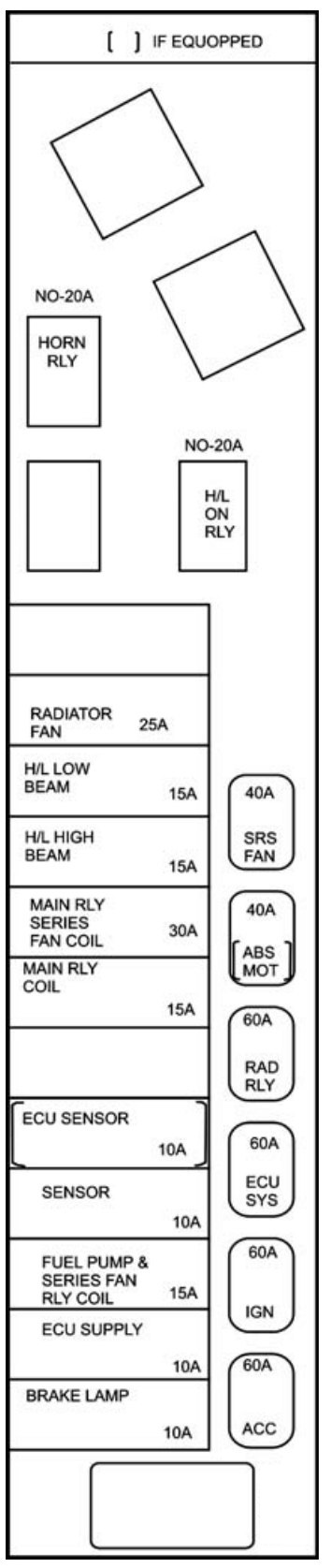 Tata indica vista fuse box diagram auto genius
