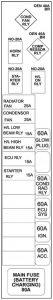 TATA Indica - fuse box - engine compartment (box B) - TDI