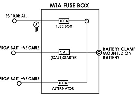 TATA Nano - fuse box diagram - Auto Genius