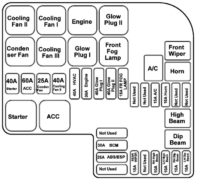 Tata Safari Engine  partment on acura vigor fuse box diagram