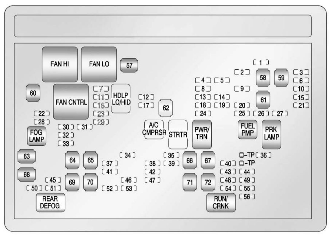 Chevrolet Avalanche (2012 - 2013) - fuse box diagram - Auto GeniusAuto Genius