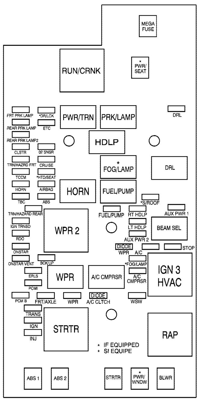 Chevrolet Colorado  2006  - Fuse Box Diagram