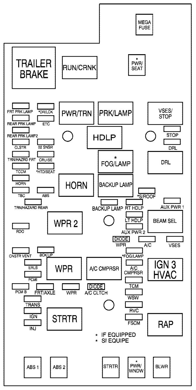 Chevrolet Colorado (2010) – fuse box diagram