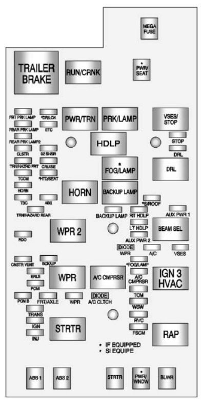 Chevrolet Colorado  2011 - 2012  - Fuse Box Diagram