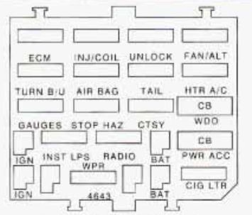 buick century (1995) – fuse box diagram