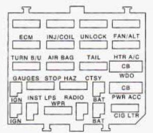 buick century 1996 fuse box diagram auto genius. Black Bedroom Furniture Sets. Home Design Ideas