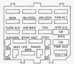 1996 Buick Century Fuse Block Diagram Wiring Schematic : buick century 1996 fuse box diagram auto genius ~ A.2002-acura-tl-radio.info Haus und Dekorationen