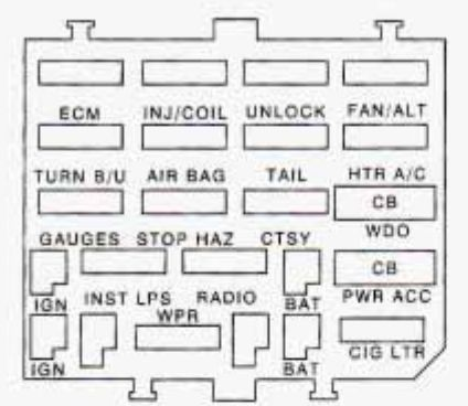 fuse box 1996 buick century wiring diagram option buick century 1996 fuse box diagram auto genius 1996 buick century fuse box diagram
