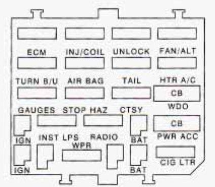 buick century 1996 fuse box diagram auto genius rh autogenius info H3 Fuse Box Hummer H2 Wiring-Diagram