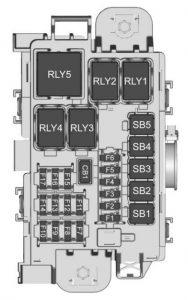 Buick Encore - fuse box diagram - rear compartment
