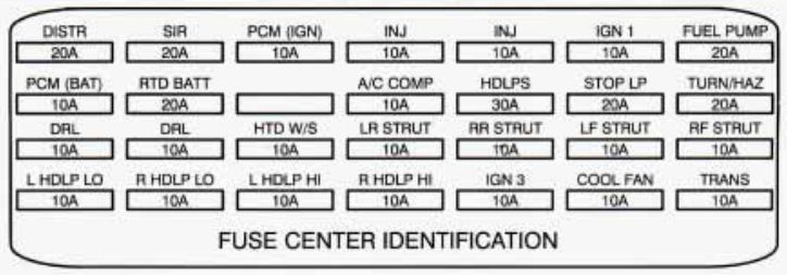 94 Cadillac Fuse Box Diagram Trusted Wiring Diagrams U2022 Rh Shlnk Co 1990 Deville Wiringdiagram 1998: Wiring Diagram 1994 Cadillac At Sewuka.co
