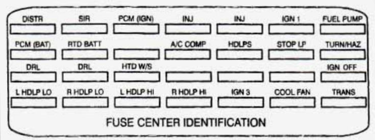 1995 Cadillac Concours Fuse Diagram Enthusiast Wiring Diagrams \u2022rhrasalibreco: 1995 Cadillac Concours Stereo Wiring Diagram At Gmaili.net