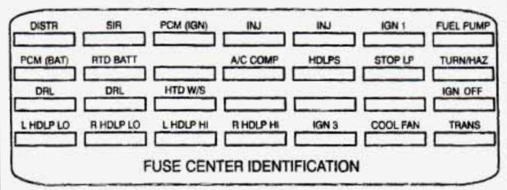 cadillac deville 1995 fuse box diagram auto genius rh autogenius info 1999 cadillac deville fuse box location 2001 cadillac deville fuse box