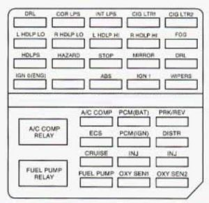 1997 Cadillac Sts Fuse Box Locations bull Wiring Diagram For Free