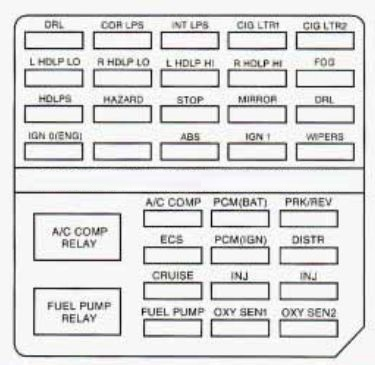 cadillac deville - fuse box diagram - engine compartment