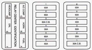 cadillac deville (1994) – fuse box diagram | auto genius 97 cadillac deville fuse box diagram cadillac deville fuse panel diagram