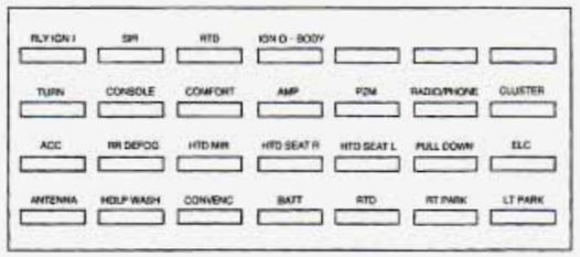 Cadillac Deville  1996  - Fuse Box Diagram
