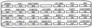Cadillac DeVille - fuse box diagram - trunk compartment