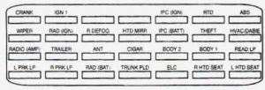 Cadillac DeVille - fuse box diagram - trunk compartment