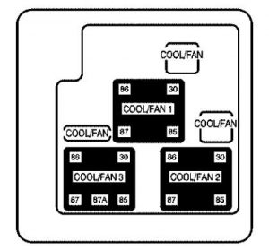 Chevrolet Avalanche - fuse box diagram - auxiliary electric cooling fan