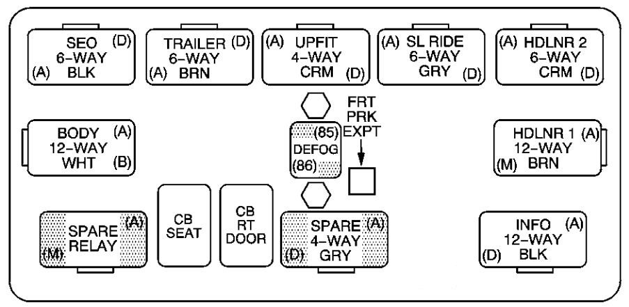 chevrolet avalanche (2003 – 2004) – fuse box diagram