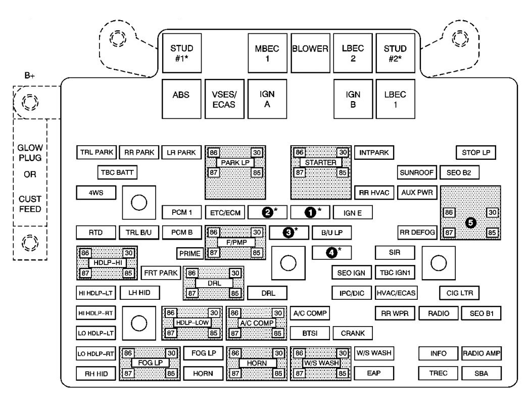 Chevrolet Avalanche 2003 2004 fuse box diagram