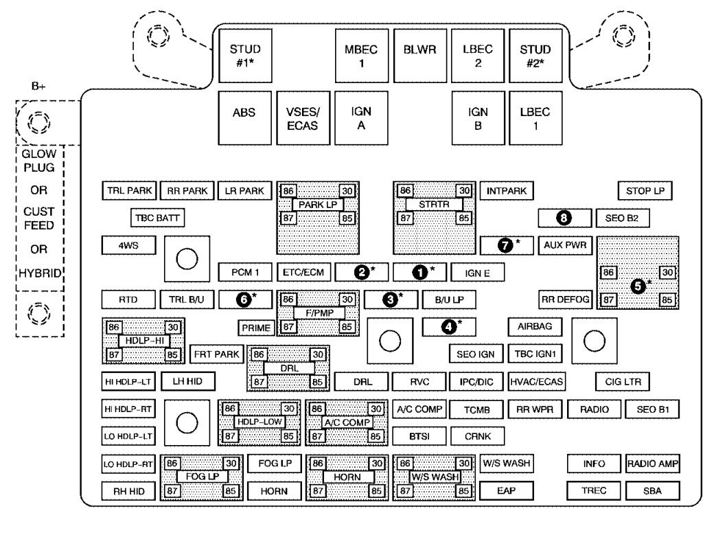 Chevrolet Avalanche 2006 Fuse Box Diagram Auto Genius 1991 Cadillac Eldorado Engine Compartment