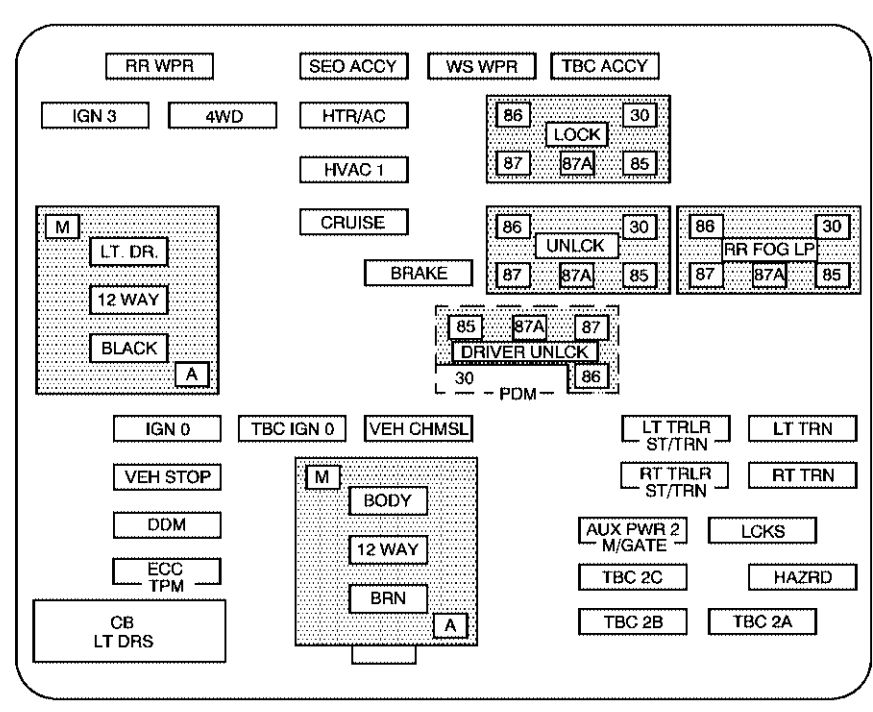 Chevrolet Avalanche  2006  - Fuse Box Diagram