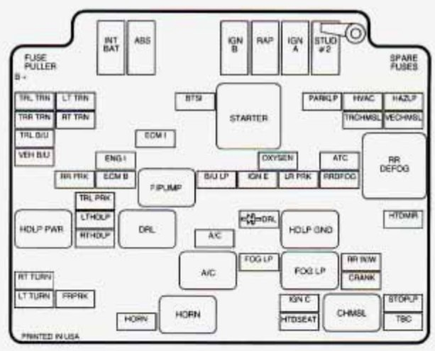 Chevrolet Blazer  1998  - Fuse Box Diagram