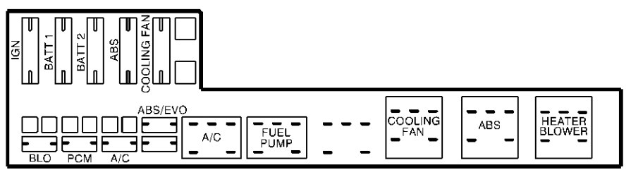 Chevrolet    Cavalier  1999      fuse    box    diagram     Auto Genius