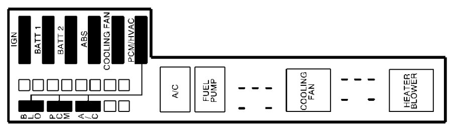 Chevrolet Cavalier  2001  - Fuse Box Diagram