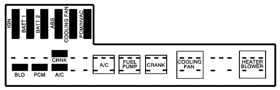 chevrolet cavalier (2002 – 2005) – fuse box diagram