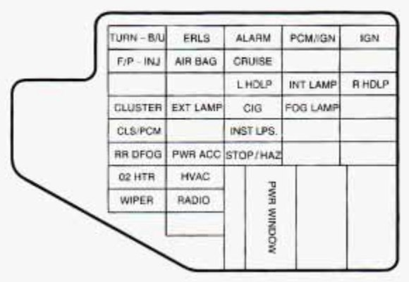 Chevrolet Cavalier  1996  - Fuse Box Diagram