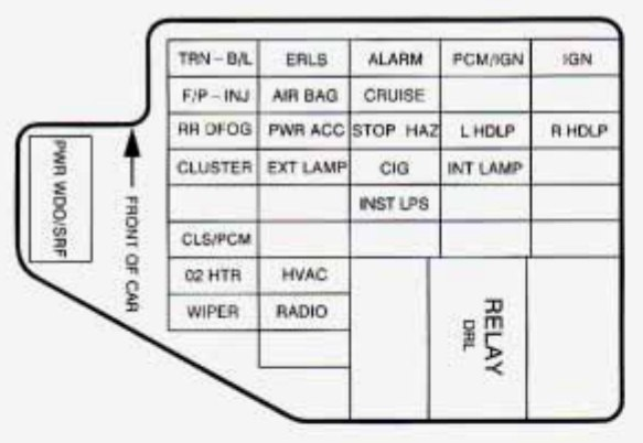 Chevrolet Cavalier  1998  - Fuse Box Diagram
