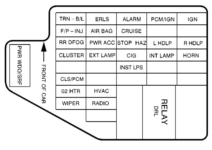 chevrolet cavalier (1999) – fuse box diagram