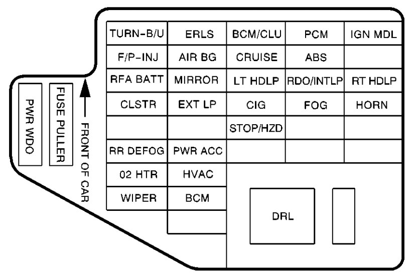 chevrolet cavalier (2001) – fuse box diagram