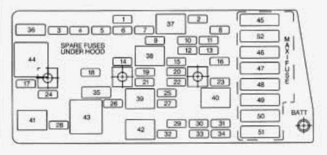 chevrolet corvette  1998  - fuse box diagram