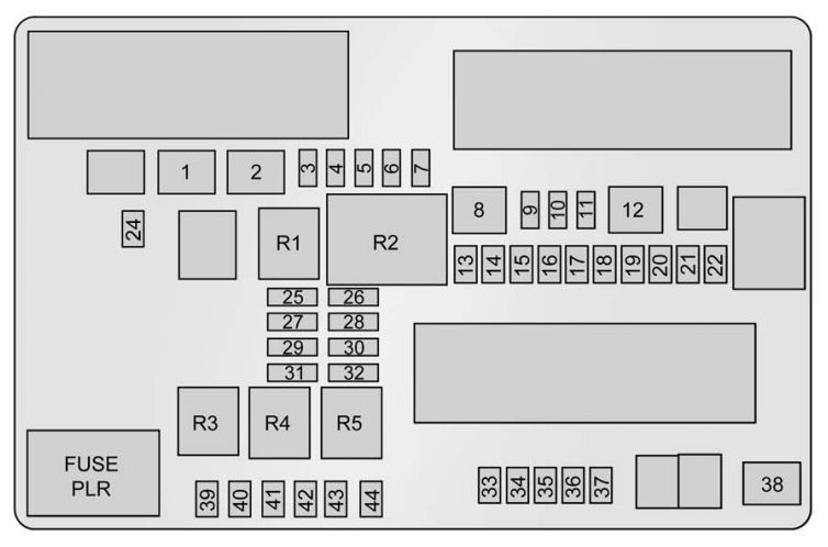 🏆 [DIAGRAM in Pictures Database] Rover 75 Passenger Fuse Box Just Download  or Read Fuse Box - CONTRASTS.ONYXUM.COMOnyxum.com