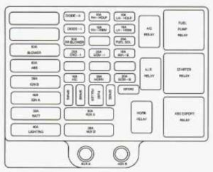 chevrolet express  1999  - fuse box diagram