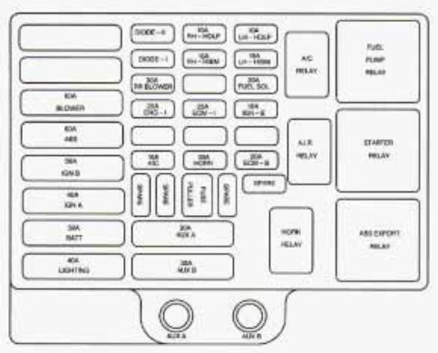 express van fuse box diagram wiring diagram all data Ford F-350 Fuse Box chevrolet express (1999) fuse box diagram auto genius fuse box label express van fuse box diagram