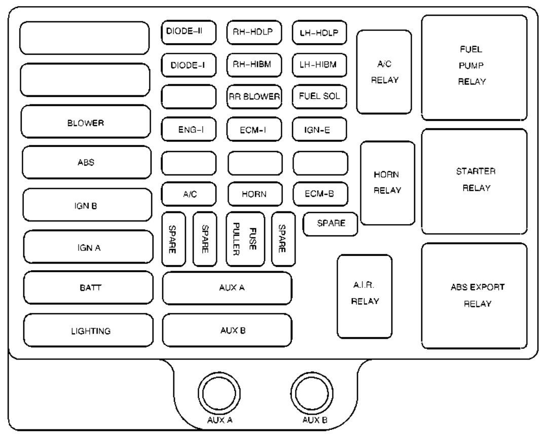 chevrolet express  2000  - fuse box diagram