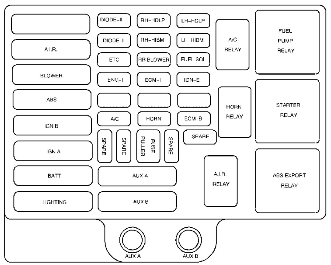 chevrolet express  2002  - fuse box diagram