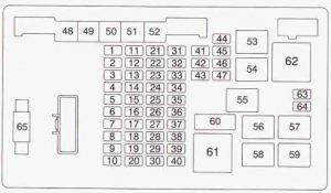 chevrolet express 2003 2005 fuse box diagram auto genius rh autogenius info 2004 chevy express 3500 fuse box diagram 2000 Chevy Express Fuse Box Diagram