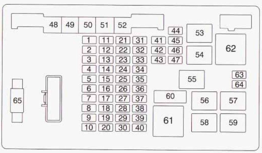 diagram] chevrolet express fuse box diagram - rcolor.infinityagespa.it  diagram