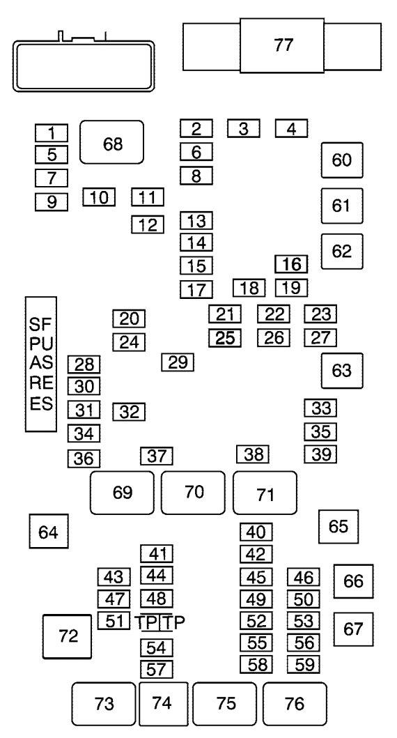 2010 Chevy Hhr Fuse Diagram Html